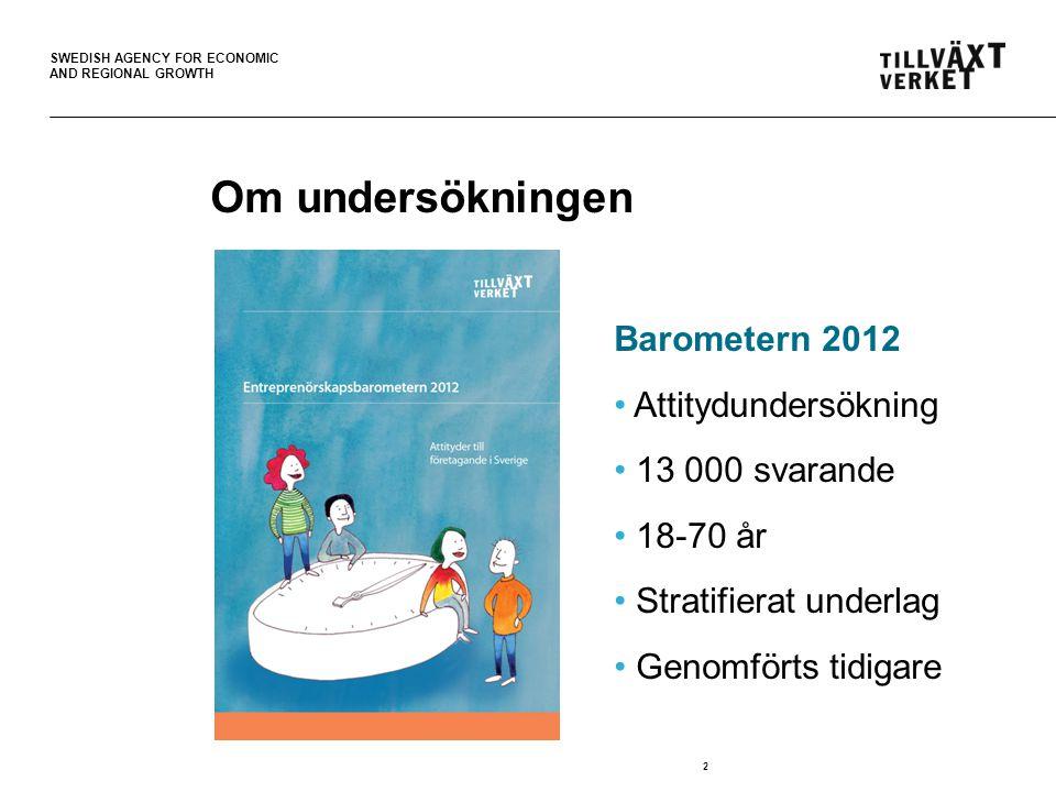 SWEDISH AGENCY FOR ECONOMIC AND REGIONAL GROWTH 3 Dagens presentation 1.Viljan att vara företagare 2.Vad styr viljan.