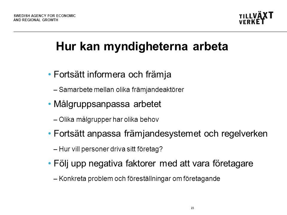 SWEDISH AGENCY FOR ECONOMIC AND REGIONAL GROWTH Fortsätt informera och främja –Samarbete mellan olika främjandeaktörer Målgruppsanpassa arbetet –Olika