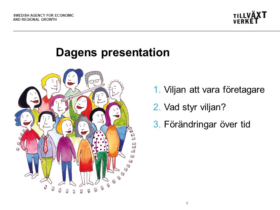 SWEDISH AGENCY FOR ECONOMIC AND REGIONAL GROWTH 3 Dagens presentation 1.Viljan att vara företagare 2.Vad styr viljan.
