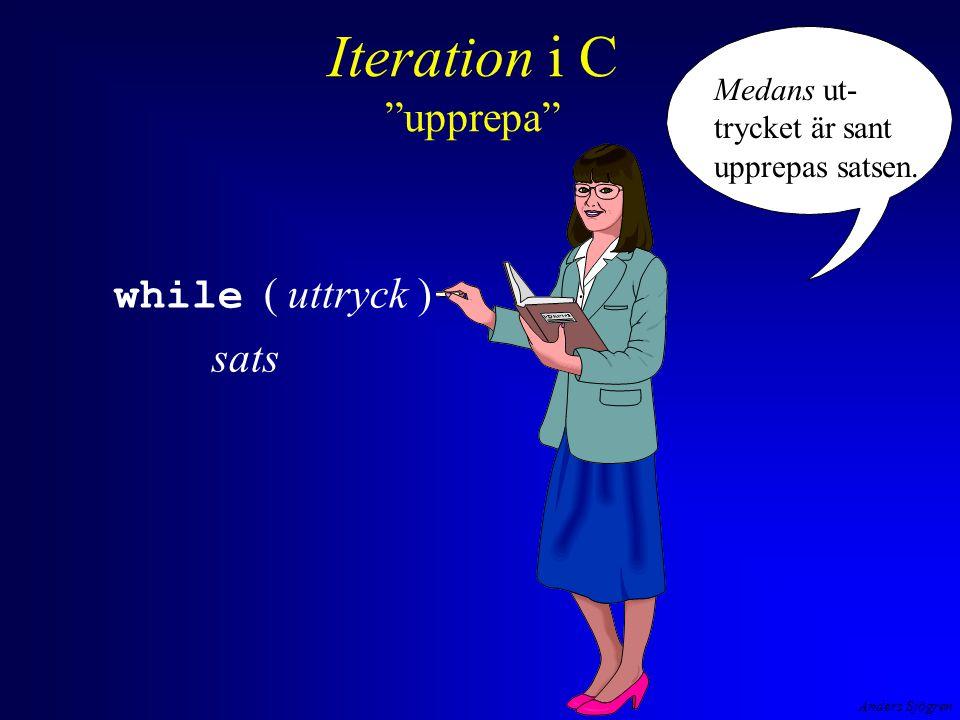 Anders Sjögren Iteration i C upprepa while ( uttryck ) sats Medans ut- trycket är sant upprepas satsen.