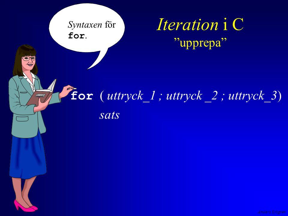Anders Sjögren Iteration i C upprepa for ( uttryck_1 ; uttryck _2 ; uttryck_3) sats Syntaxen för for.