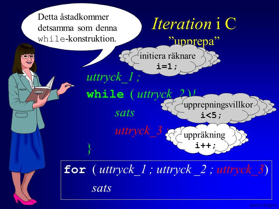 Anders Sjögren For-loopens strukturdiagram