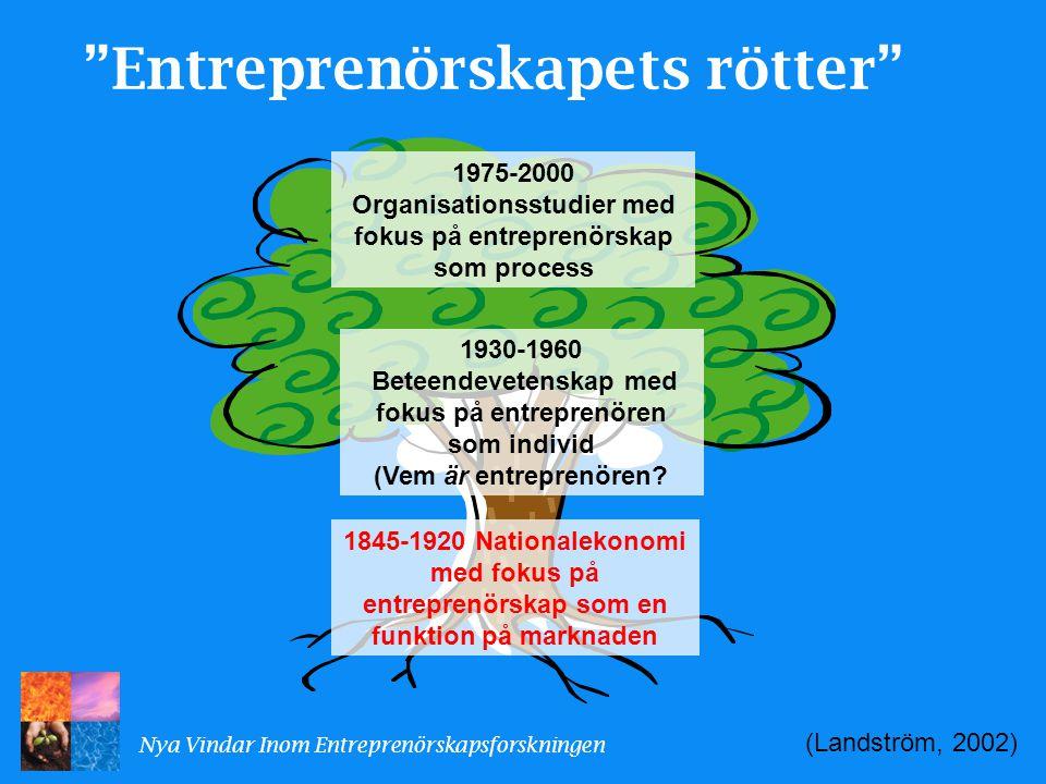 Entreprenörskapets rötter (Landström, 2002) Nya Vindar Inom Entreprenörskapsforskningen