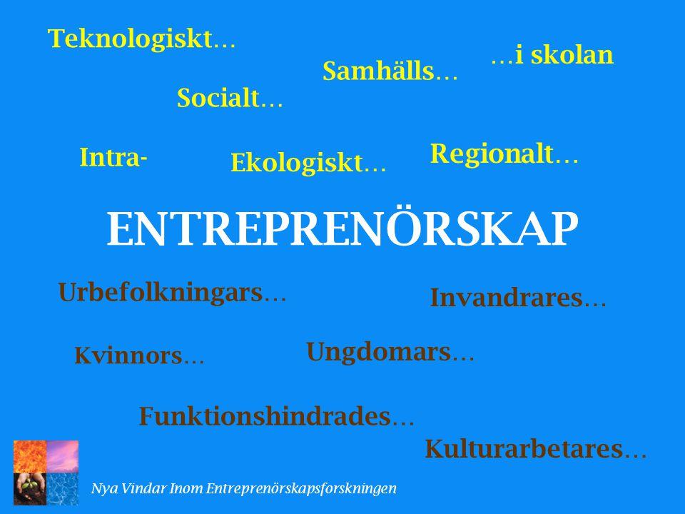 ENTREPRENÖRSKAP Socialt… …i skolan Intra- Regionalt… Ekologiskt… Kvinnors… Samhälls… Ungdomars… Funktionshindrades… Invandrares… Urbefolkningars… Teknologiskt… Kulturarbetares… Nya Vindar Inom Entreprenörskapsforskningen