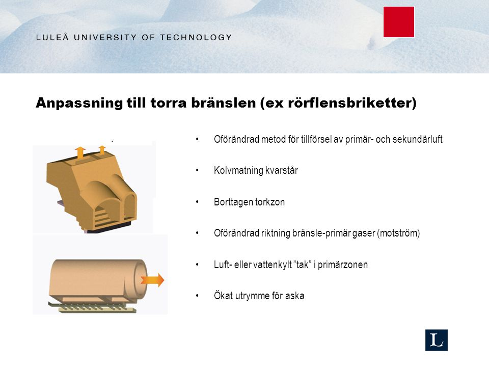 Anpassning till torra bränslen (ex rörflensbriketter) Oförändrad metod för tillförsel av primär- och sekundärluft Kolvmatning kvarstår Borttagen torkz