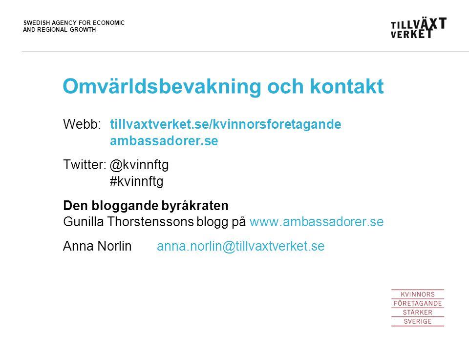 SWEDISH AGENCY FOR ECONOMIC AND REGIONAL GROWTH Webb: tillvaxtverket.se/kvinnorsforetagande ambassadorer.se Twitter: @kvinnftg #kvinnftg Den bloggande byråkraten Gunilla Thorstenssons blogg på www.ambassadorer.se Anna Norlin anna.norlin@tillvaxtverket.se Omvärldsbevakning och kontakt