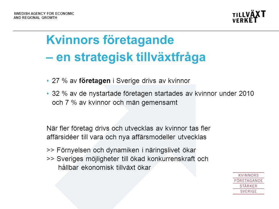SWEDISH AGENCY FOR ECONOMIC AND REGIONAL GROWTH 27 % av företagen i Sverige drivs av kvinnor 32 % av de nystartade företagen startades av kvinnor under 2010 och 7 % av kvinnor och män gemensamt När fler företag drivs och utvecklas av kvinnor tas fler affärsidéer till vara och nya affärsmodeller utvecklas >> Förnyelsen och dynamiken i näringslivet ökar >> Sveriges möjligheter till ökad konkurrenskraft och hållbar ekonomisk tillväxt ökar Kvinnors företagande – en strategisk tillväxtfråga