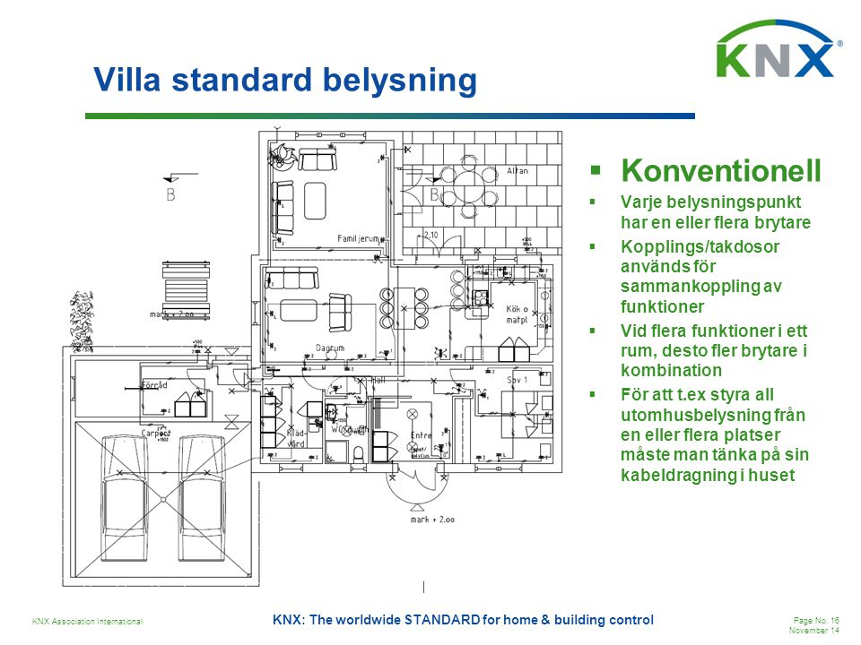 KNX Association International Page No. 16 November 14 KNX: The worldwide STANDARD for home & building control Villa standard belysning  Konventionell