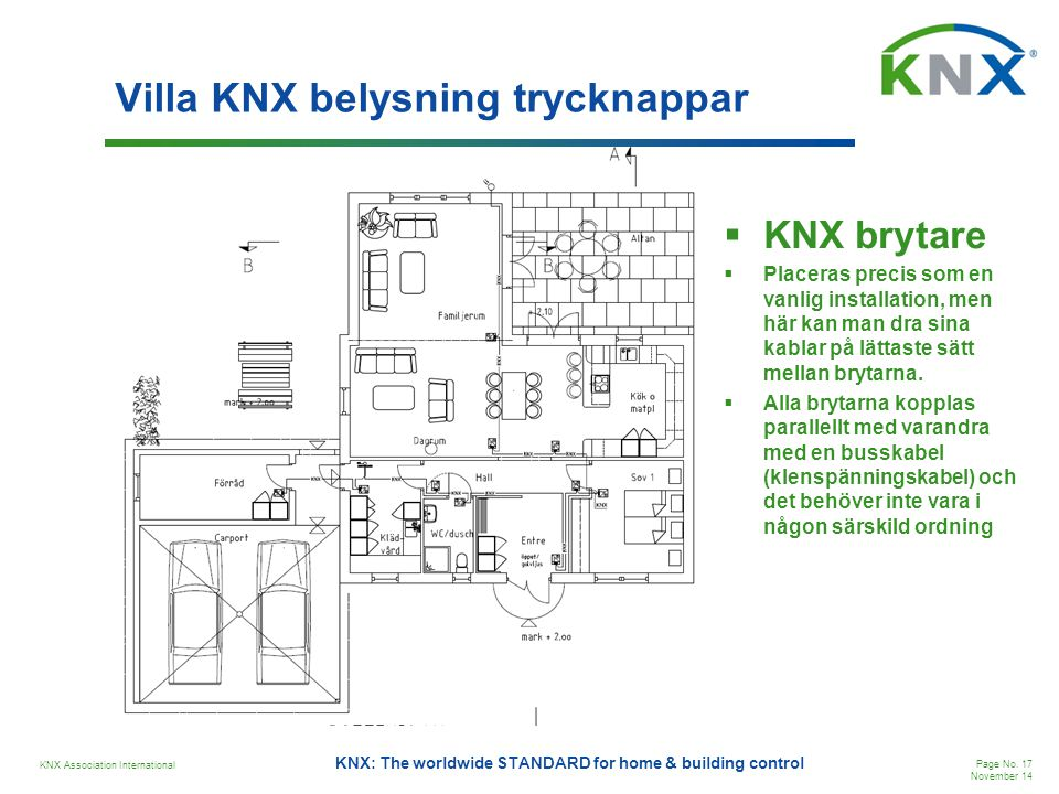 KNX Association International Page No. 17 November 14 KNX: The worldwide STANDARD for home & building control Villa KNX belysning trycknappar  KNX br