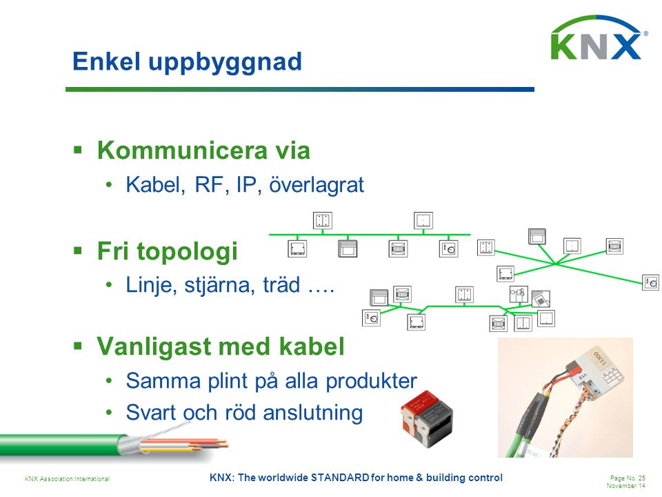 KNX Association International Page No. 25 November 14 KNX: The worldwide STANDARD for home & building control Enkel uppbyggnad  Kommunicera via Kabel
