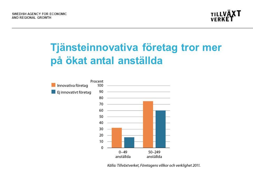 SWEDISH AGENCY FOR ECONOMIC AND REGIONAL GROWTH Tjänsteinnovativa företag tror mer på ökat antal anställda 12