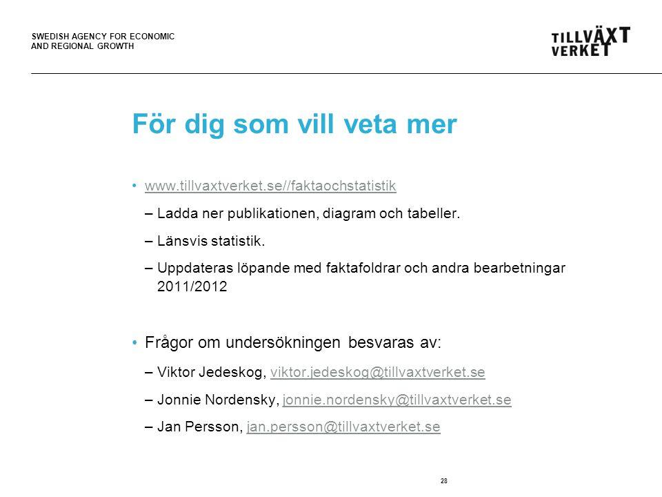 SWEDISH AGENCY FOR ECONOMIC AND REGIONAL GROWTH 28 För dig som vill veta mer www.tillvaxtverket.se//faktaochstatistik –Ladda ner publikationen, diagra