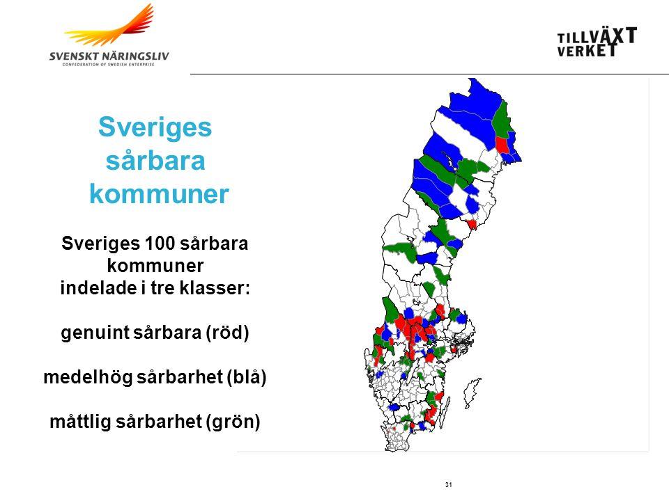 SWEDISH AGENCY FOR ECONOMIC AND REGIONAL GROWTH 31 Sveriges sårbara kommuner Sveriges 100 sårbara kommuner indelade i tre klasser: genuint sårbara (röd) medelhög sårbarhet (blå) måttlig sårbarhet (grön)