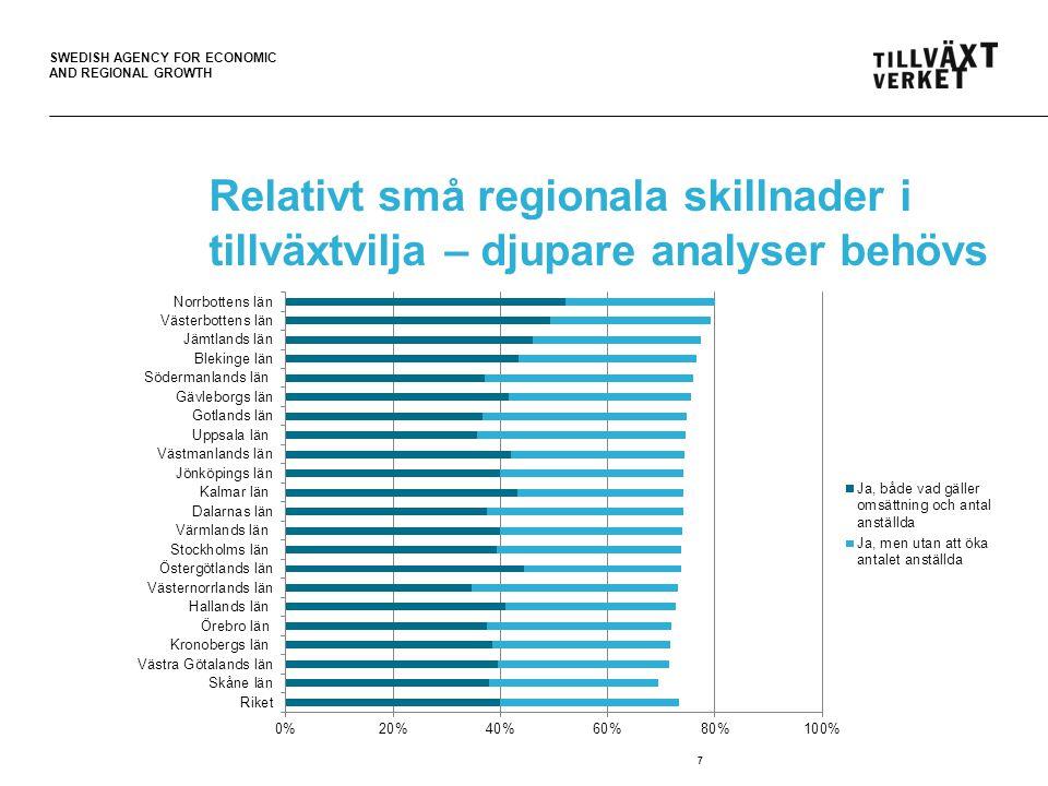 SWEDISH AGENCY FOR ECONOMIC AND REGIONAL GROWTH Relativt små regionala skillnader i tillväxtvilja – djupare analyser behövs 7