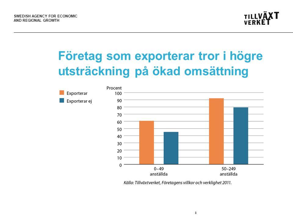 SWEDISH AGENCY FOR ECONOMIC AND REGIONAL GROWTH Stora skillnader mellan olika branscher när det gäller brist på lämplig arbetskraft 19