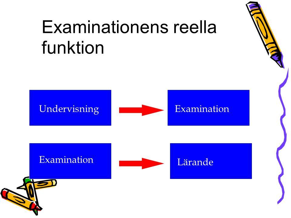 UndervisningExamination Lärande Examinationens reella funktion