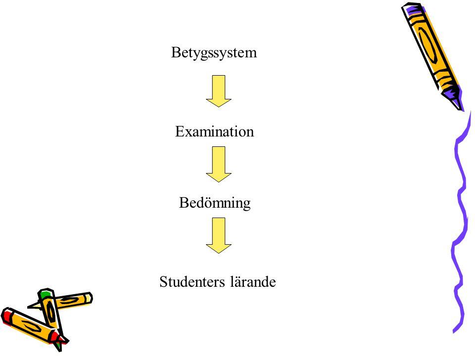 Betygssystem Examination Bedömning Studenters lärande