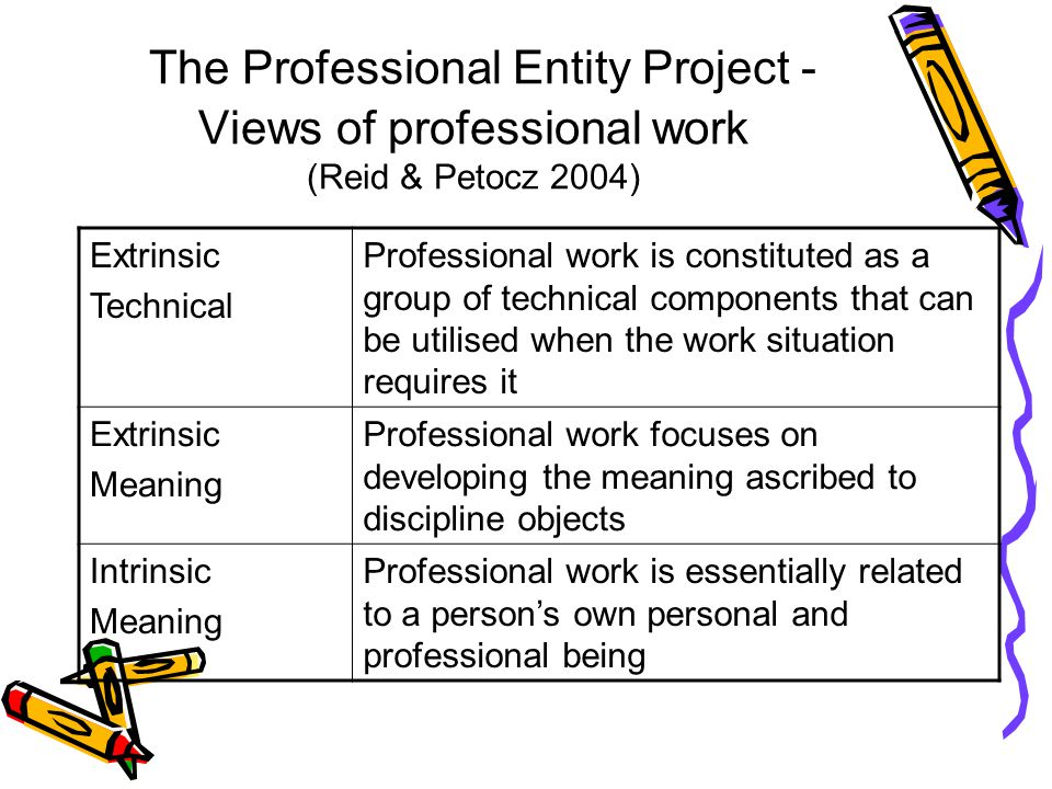 The Journeymen project - Aspects of knowledge and the professions (Abrandt Dahlgren et al 2007) RitualExchange value of knowledge, connection to a specific context of application is lacking Rational -substantive -generic Utility value of knowledge, preparing for a specific field of knowledge or professional field of work -skills that are content specific and contextually situated -skills that are transferable between different contexts