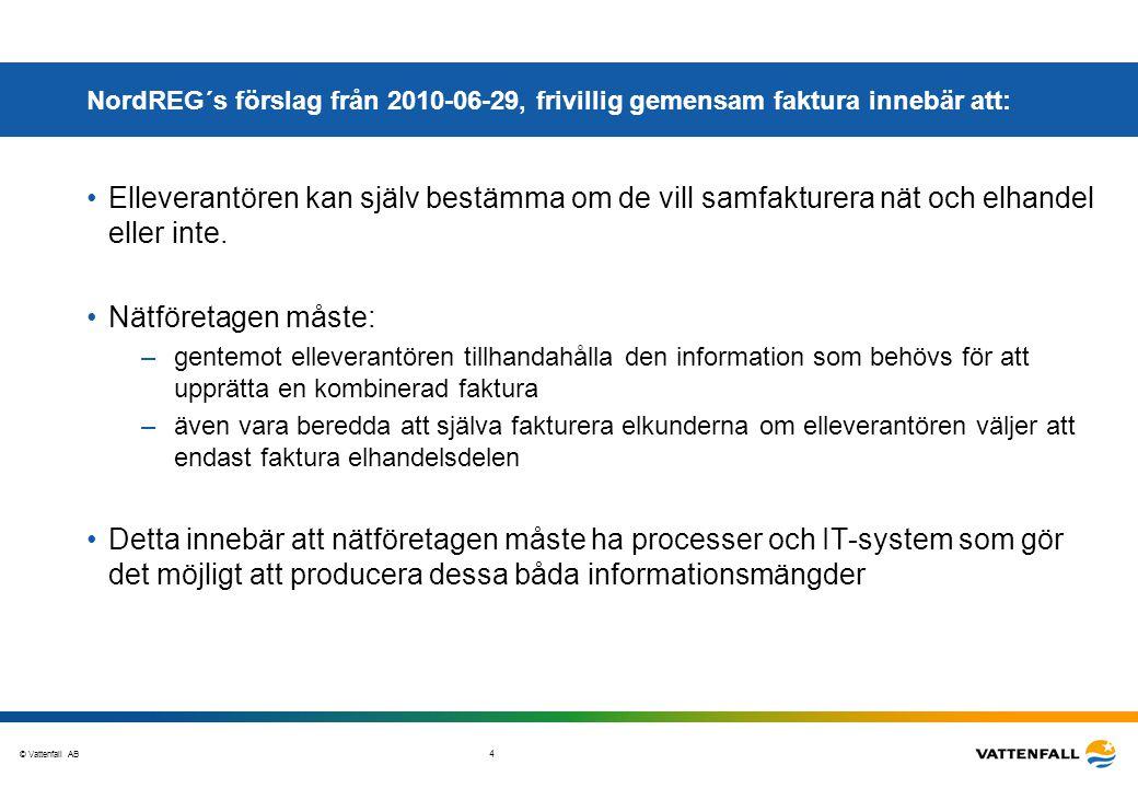 © Vattenfall AB 5 De allra flesta avreglerade länderna inom EU har valt en marknadsmodell där elleverantören är den primära kontakten, som kunden har ett avtal med och får en gemensam faktura från Land Avreglerat Avtal Elhandel Nät Faktura Elhandel Nät.