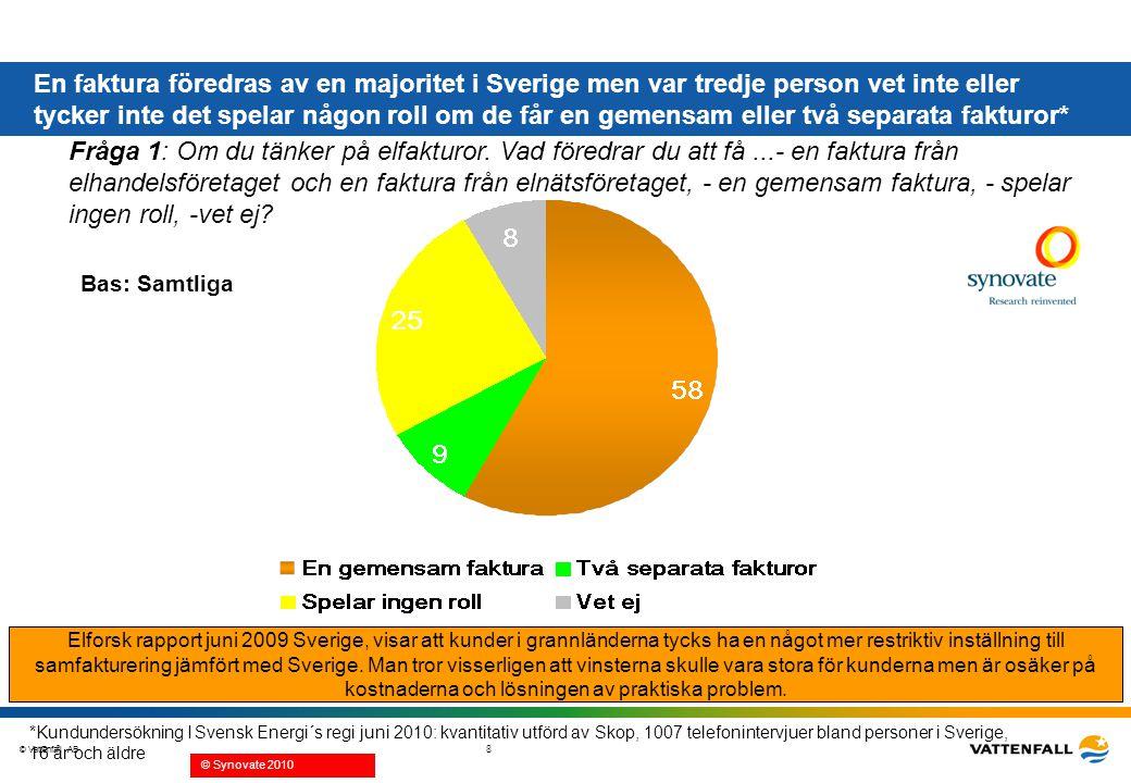 © Vattenfall AB 8 En faktura föredras av en majoritet i Sverige men var tredje person vet inte eller tycker inte det spelar någon roll om de får en ge