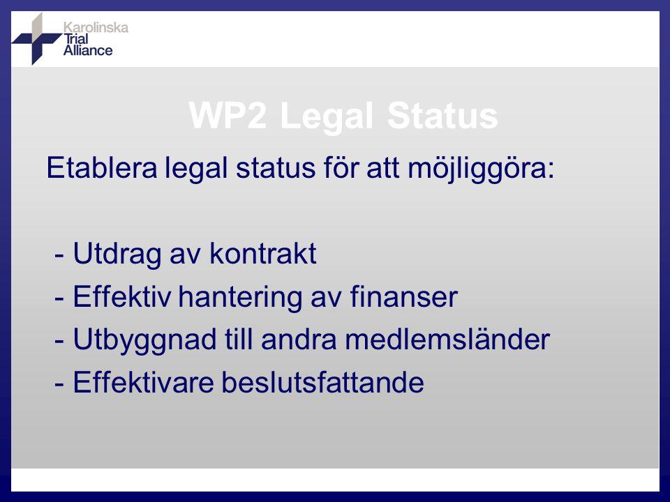 Etablera legal status för att möjliggöra: - Utdrag av kontrakt - Effektiv hantering av finanser - Utbyggnad till andra medlemsländer - Effektivare bes