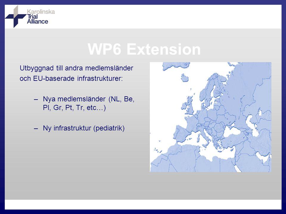 Utbyggnad till andra medlemsländer och EU-baserade infrastrukturer: –Nya medlemsländer (NL, Be, Pl, Gr, Pt, Tr, etc…) –Ny infrastruktur (pediatrik)
