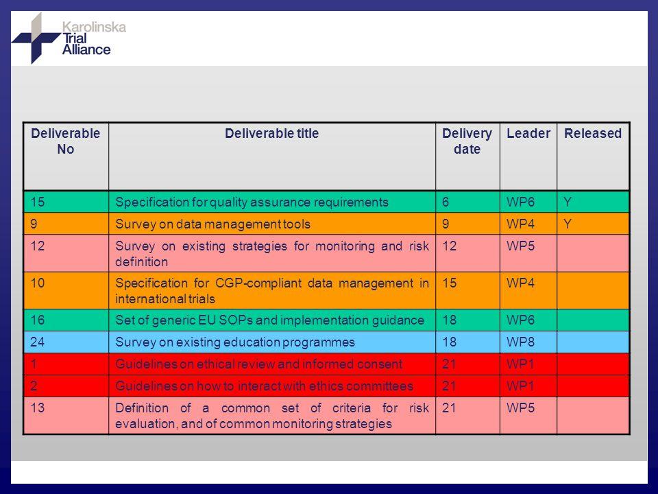 TWG Quality Assurance Comparison of national requirements EC CA Sponsor Insurance AER