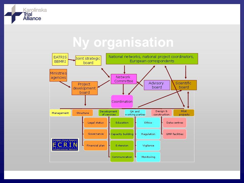 Ny organisation