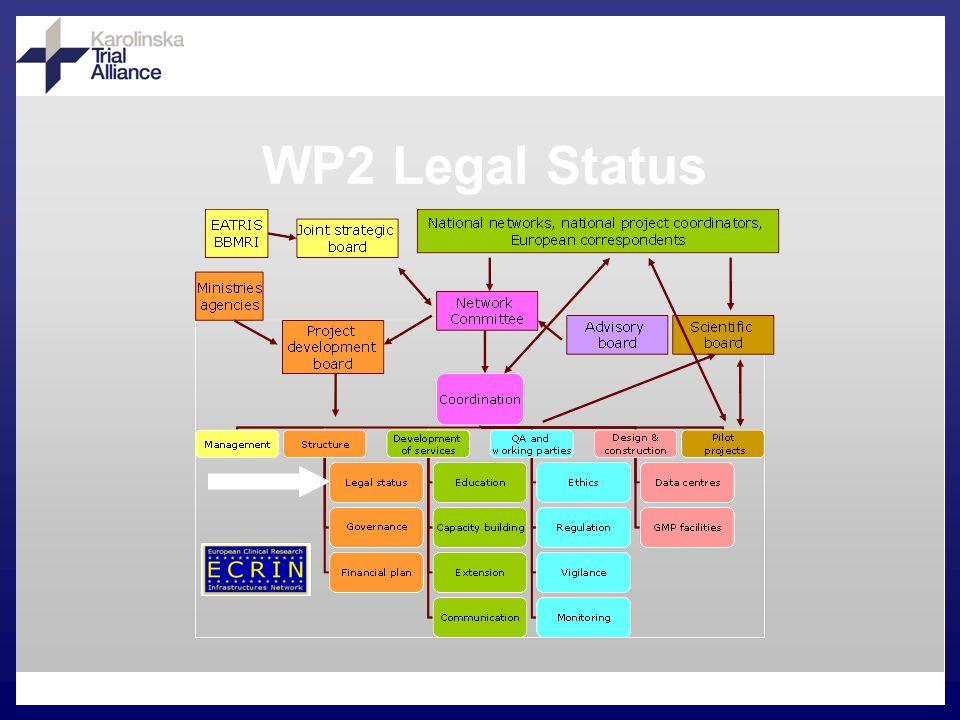Etablera legal status för att möjliggöra: - Utdrag av kontrakt - Effektiv hantering av finanser - Utbyggnad till andra medlemsländer - Effektivare beslutsfattande