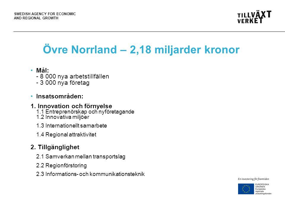SWEDISH AGENCY FOR ECONOMIC AND REGIONAL GROWTH bidra till att skapa nya företag och nya arbetstillfällen ha ett tydligt näringslivsperspektiv, näringslivet ska medverka passa in i något av programmets åtgärder bidra till att förändra strukturer, dvs arbeta aktivt med jämställdhet, miljö samt integration och mångfald uppfylla EU:s förordningar uppfylla fyra bedömningskriterier ha offentlig medfinansiering Projekt som får stöd ska:
