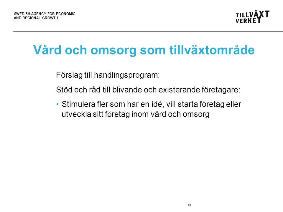 SWEDISH AGENCY FOR ECONOMIC AND REGIONAL GROWTH 20 Vård och omsorg som tillväxtområde Förslag till handlingsprogram: Stöd och råd till blivande och existerande företagare: Stimulera fler som har en idé, vill starta företag eller utveckla sitt företag inom vård och omsorg