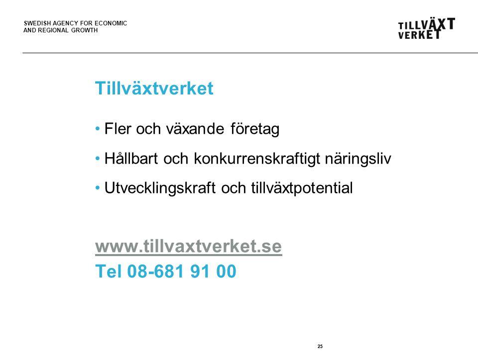 SWEDISH AGENCY FOR ECONOMIC AND REGIONAL GROWTH 25 Tillväxtverket Fler och växande företag Hållbart och konkurrenskraftigt näringsliv Utvecklingskraft och tillväxtpotential 25 www.tillvaxtverket.se Tel 08-681 91 00