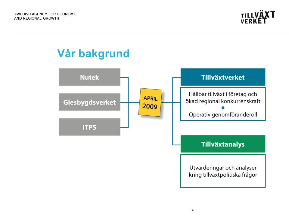 SWEDISH AGENCY FOR ECONOMIC AND REGIONAL GROWTH 33 Vår bakgrund
