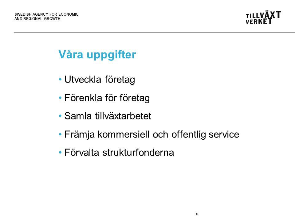 SWEDISH AGENCY FOR ECONOMIC AND REGIONAL GROWTH 8 Våra uppgifter Utveckla företag Förenkla för företag Samla tillväxtarbetet Främja kommersiell och offentlig service Förvalta strukturfonderna 8