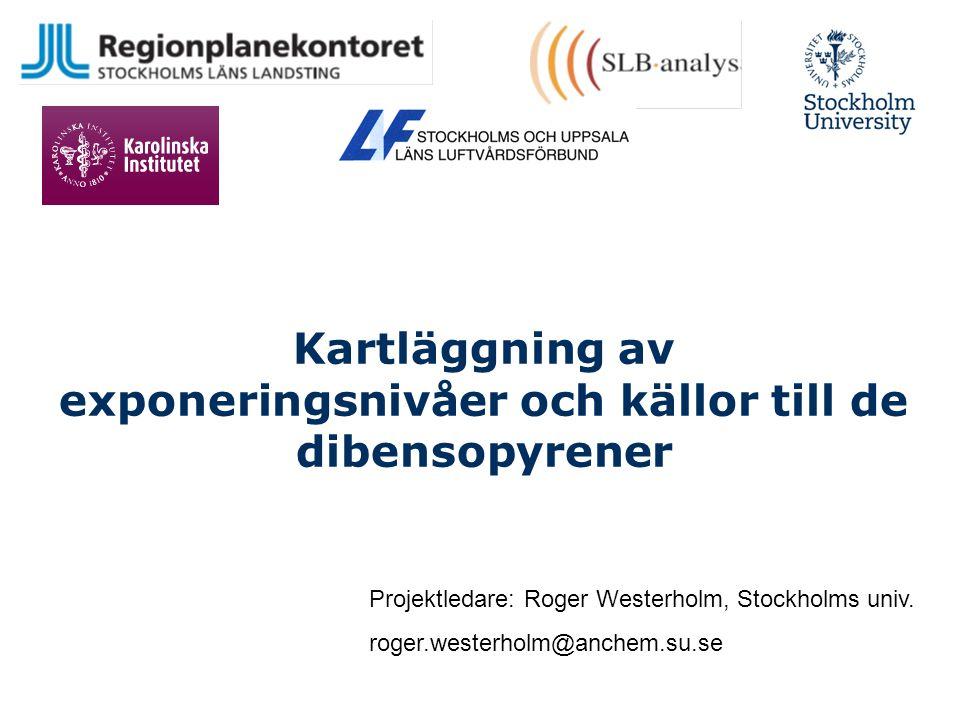Polycykliska aromatiska kolväten, PAH Bildas vid ofullständing förbränning Största källor i Sverige är vedförbränning och trafik Har i djurförsök visat sig vara carcinogena Bens(a)pyren, B(a)P, enda PAH som är klassad som humancarcinogen EU gränsvärde B(a)P 1 ng/m3 gäller från 2013 Svenskt delmål B(a)P 0,3 ng/m3 ska klaras 2015 Riktvärde 0,1 ng/m3 livstids (70 år) cancerrisk på 1/100 000 personer