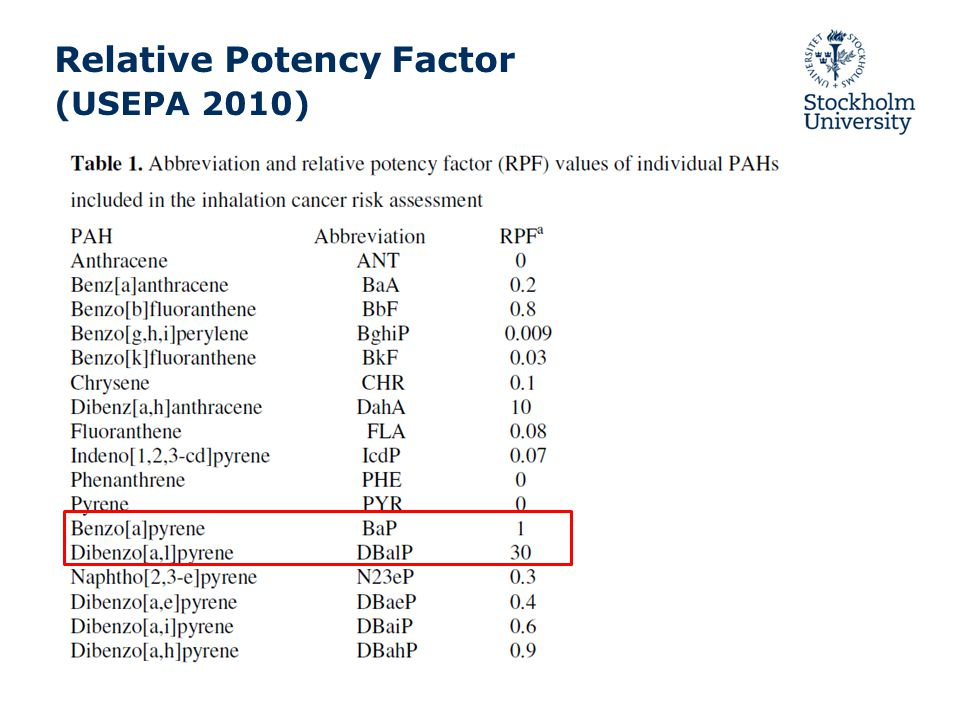 Relative Potency Factor (USEPA 2010)