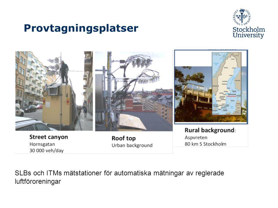 Provtagningsplatser SLBs och ITMs mätstationer för automatiska mätningar av reglerade luftföroreningar