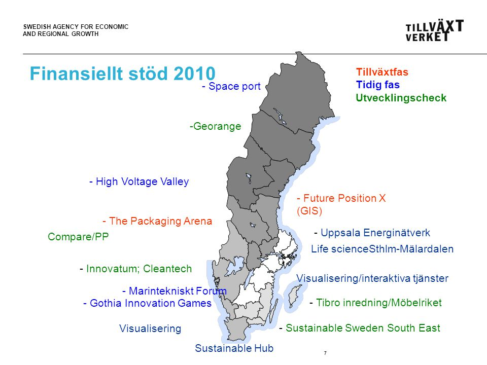 SWEDISH AGENCY FOR ECONOMIC AND REGIONAL GROWTH 7 Finansiellt stöd 2010 - The Packaging Arena - Future Position X (GIS) -Georange - Sustainable Sweden South East - Uppsala Energinätverk - Tibro inredning/Möbelriket - High Voltage Valley Tillväxtfas Tidig fas Utvecklingscheck - Space port - Gothia Innovation Games - Innovatum; Cleantech Compare/PP Visualisering Visualisering/interaktiva tjänster Sustainable Hub Life scienceSthlm-Mälardalen - Marintekniskt Forum