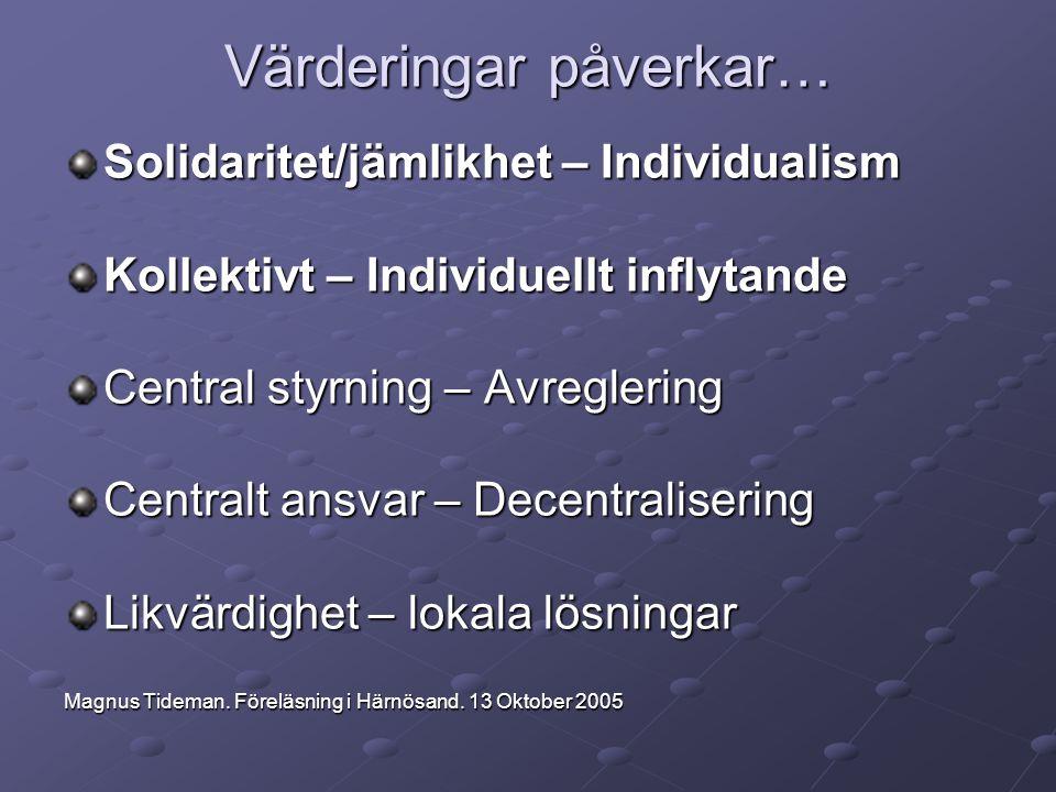 Värderingar påverkar… Solidaritet/jämlikhet – Individualism Kollektivt – Individuellt inflytande Central styrning – Avreglering Centralt ansvar – Decentralisering Likvärdighet – lokala lösningar Magnus Tideman.