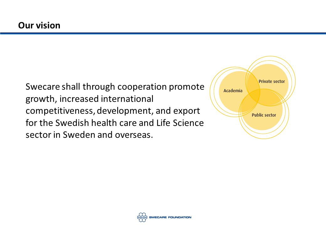 Our vision Swecare shall through cooperation promote growth, increased international competitiveness, development, and export for the Swedish health care and Life Science sector in Sweden and overseas.