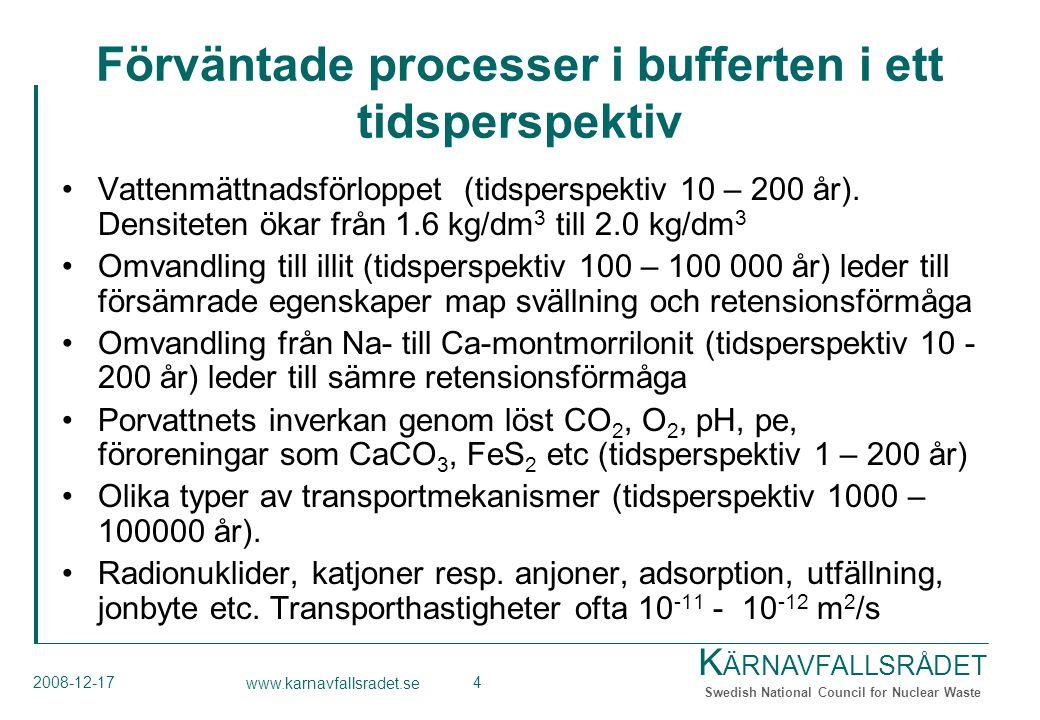 K ÄRNAVFALLSRÅDET Swedish National Council for Nuclear Waste 2008-12-17 www.karnavfallsradet.se 4 Förväntade processer i bufferten i ett tidsperspekti