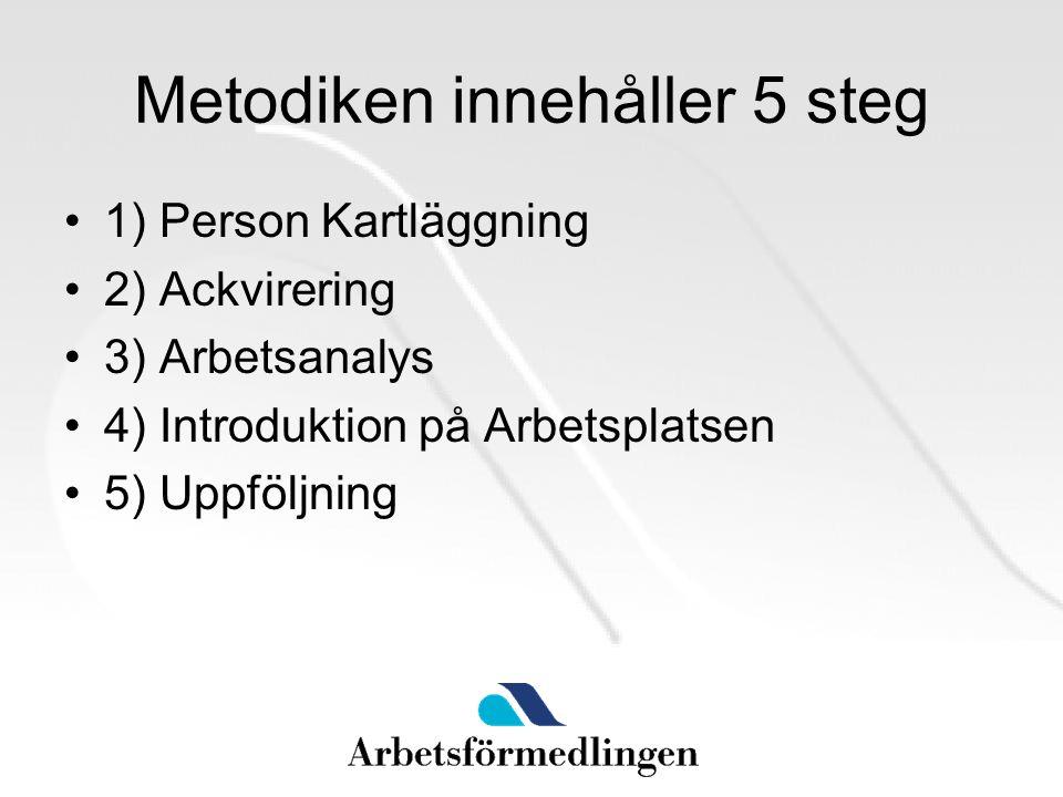 Metodiken innehåller 5 steg 1) Person Kartläggning 2) Ackvirering 3) Arbetsanalys 4) Introduktion på Arbetsplatsen 5) Uppföljning