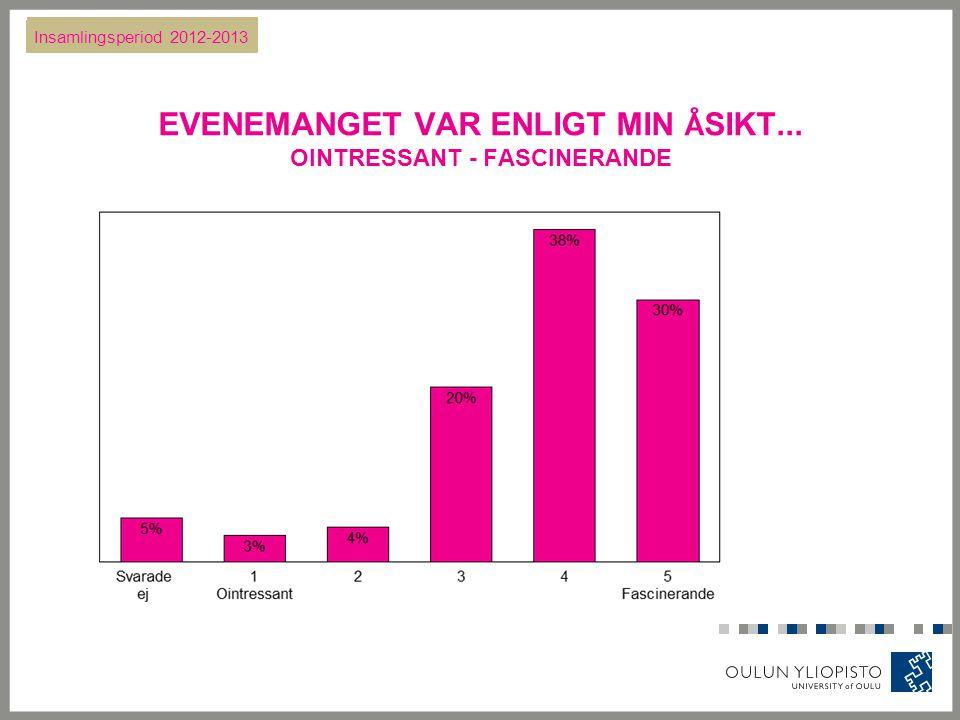 EVENEMANGET VAR ENLIGT MIN Å SIKT... OINTRESSANT - FASCINERANDE Insamlingsperiod 2012-2013