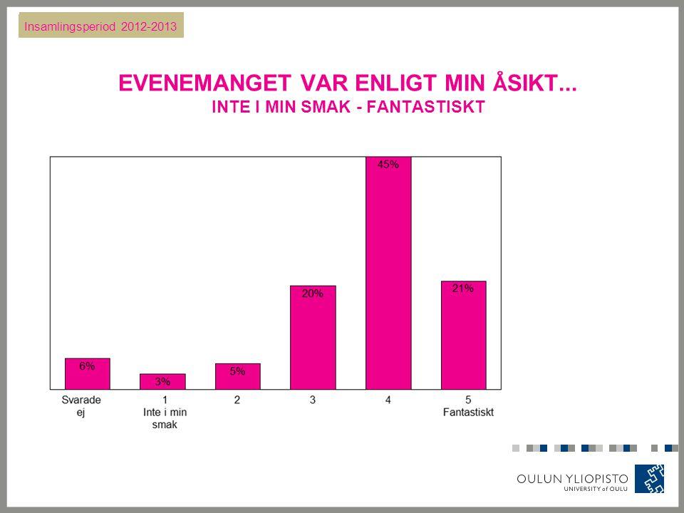 EVENEMANGET VAR ENLIGT MIN Å SIKT... INTE I MIN SMAK - FANTASTISKT Insamlingsperiod 2012-2013