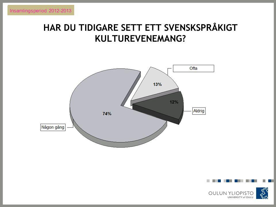 HAR DU TIDIGARE SETT ETT SVENSKSPRÅKIGT KULTUREVENEMANG Insamlingsperiod 2012-2013