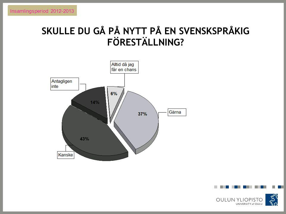 SKULLE DU GÅ PÅ NYTT PÅ EN SVENSKSPRÅKIG FÖRESTÄLLNING Insamlingsperiod 2012-2013