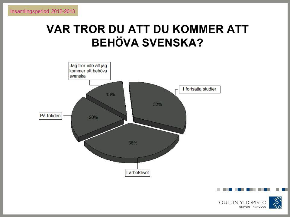 VAR TROR DU ATT DU KOMMER ATT BEH Ö VA SVENSKA Insamlingsperiod 2012-2013