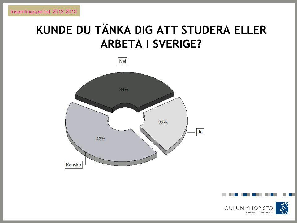 KUNDE DU TÄNKA DIG ATT STUDERA ELLER ARBETA I SVERIGE Insamlingsperiod 2012-2013
