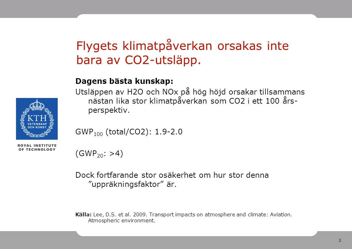4 Svenskt flygresande Svenska befolkningens totala flygresande orsakade år 2006 8 milj ton CO2-ekv.