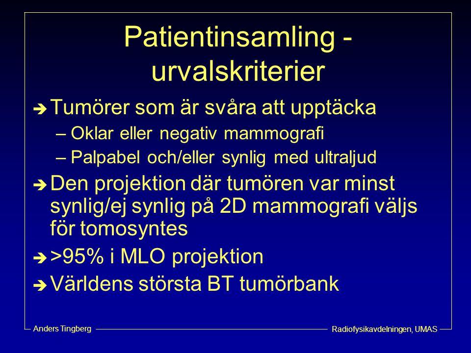 Radiofysikavdelningen, UMAS Anders Tingberg Patientinsamling - urvalskriterier  Tumörer som är svåra att upptäcka –Oklar eller negativ mammografi –Pa
